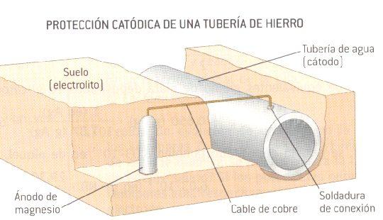 corro1