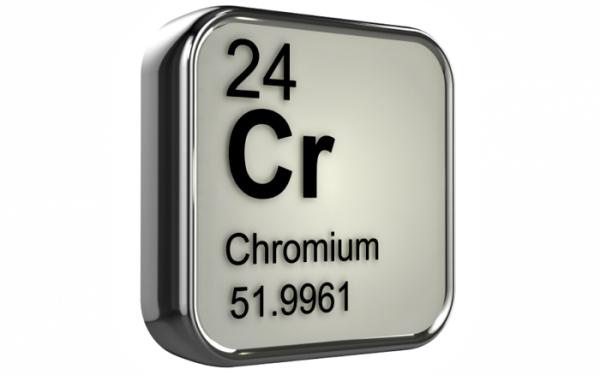 chromium-periodic-table